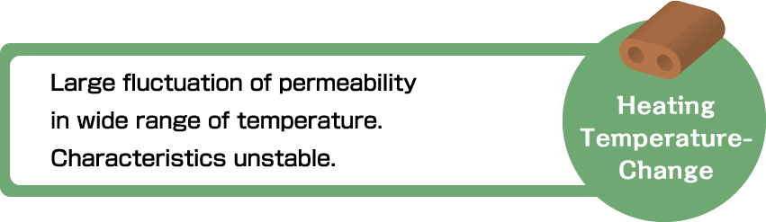 [Heating / Temperature Change] Large fluctuation of permeability in wide range of temperature. Characteristics unstable.